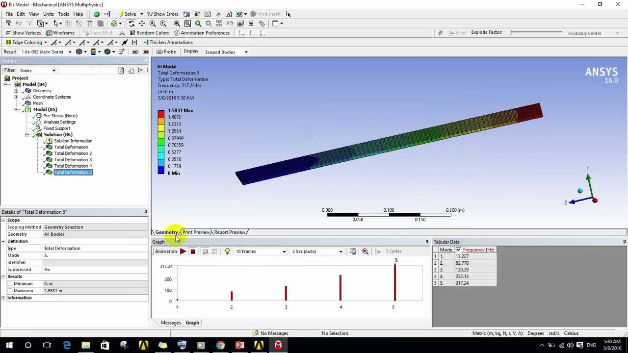 ANSYS 16 Crack licensed